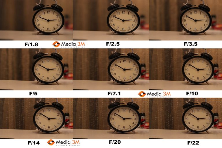 5 Temel Kamera Fonksiyonu